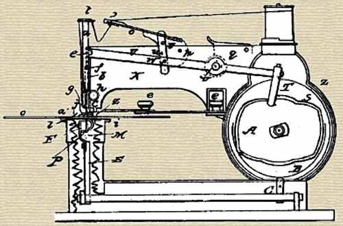 HuntWalter-maquina de coser Patrones y handmade