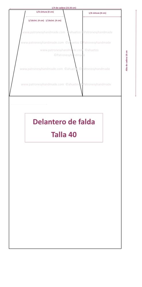 Patrón base: La falda (3/3)