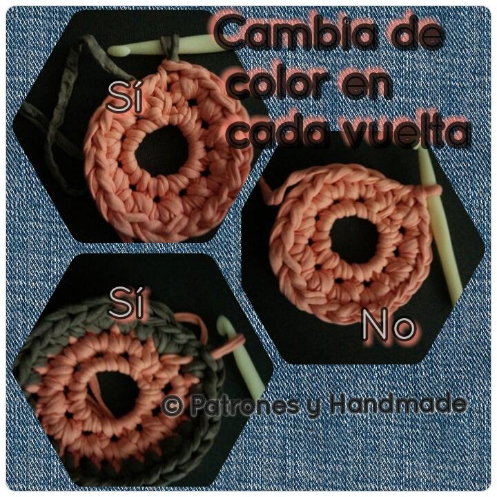 Tejer: Alfombra circular de trapillo tejida a crochet – Patrones y ...