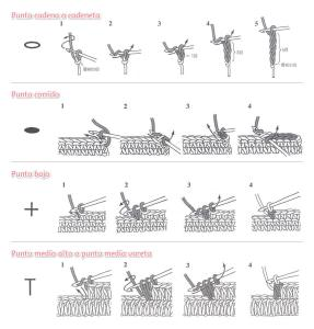 guia-puntos-crochet-1[1]