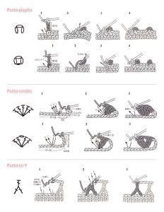 guia-puntos-crochet-4[1]
